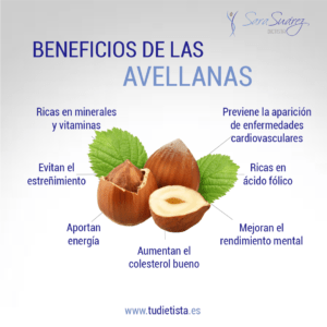 beneficio avellana